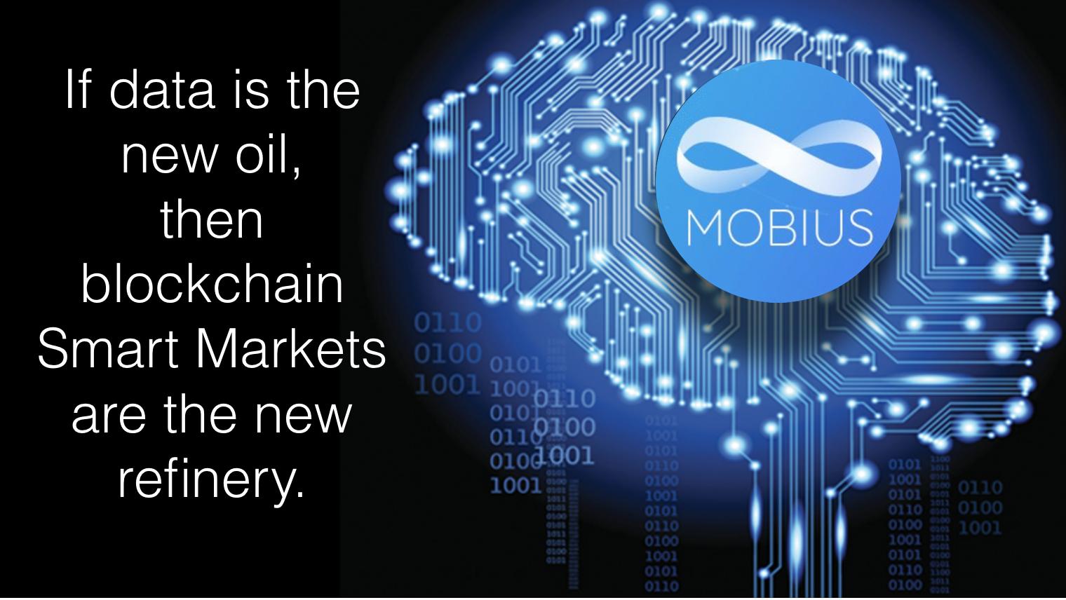 Blockchain Smart Markets