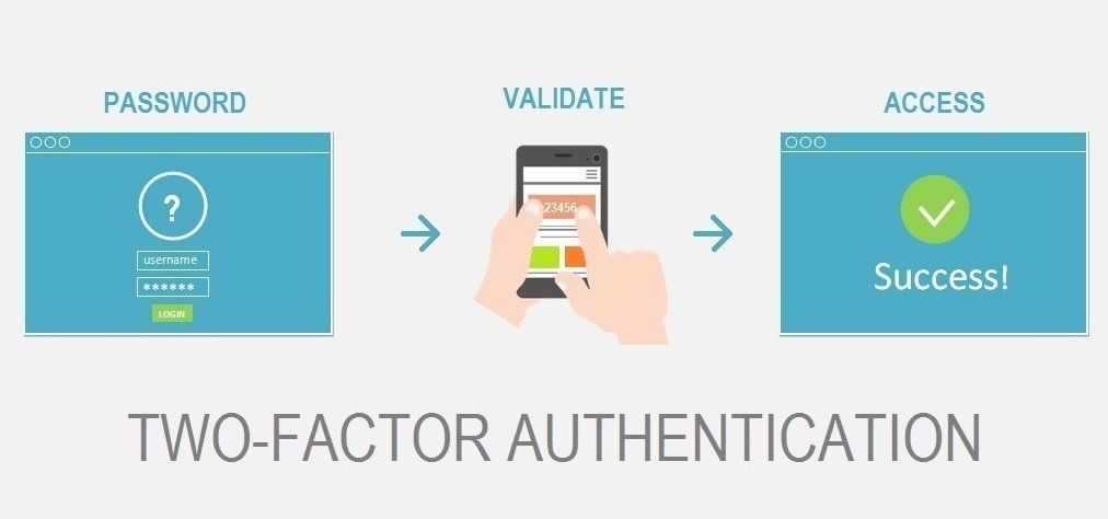 Two-factor authentication key