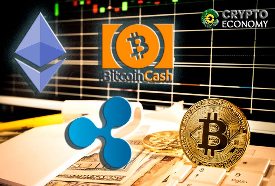 SBI Group Cryptocurrency Exchange