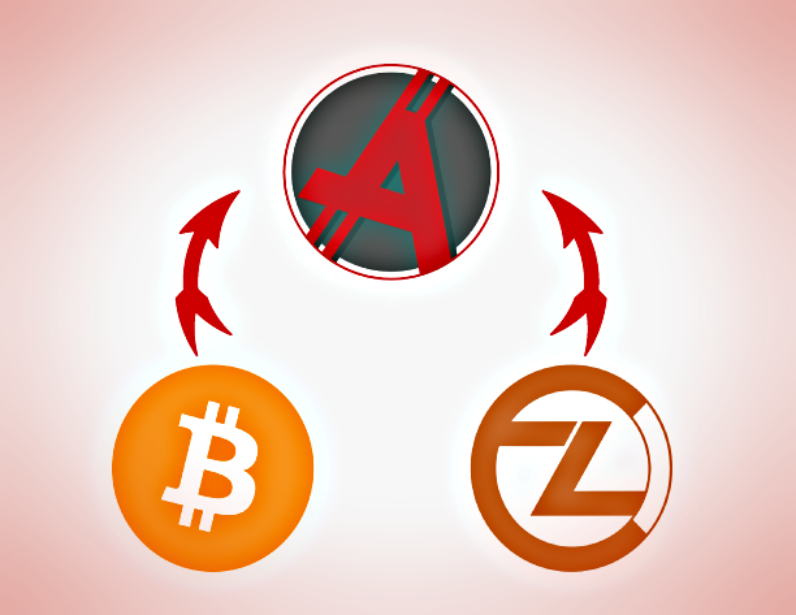 Anonymus Bitcoin, bitcoin and zclassic hard fork