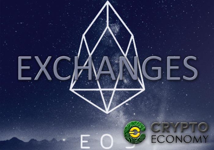 EOS SWAP EXCHANGES