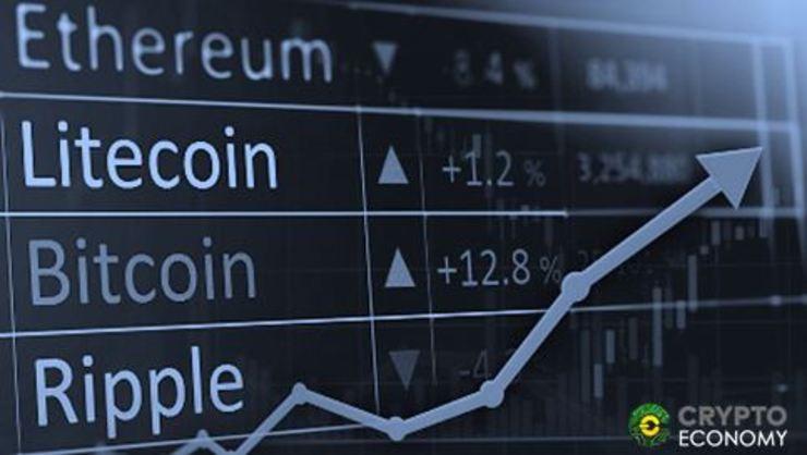 cryptomarkets