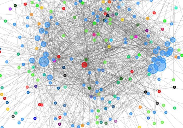 LN nodes