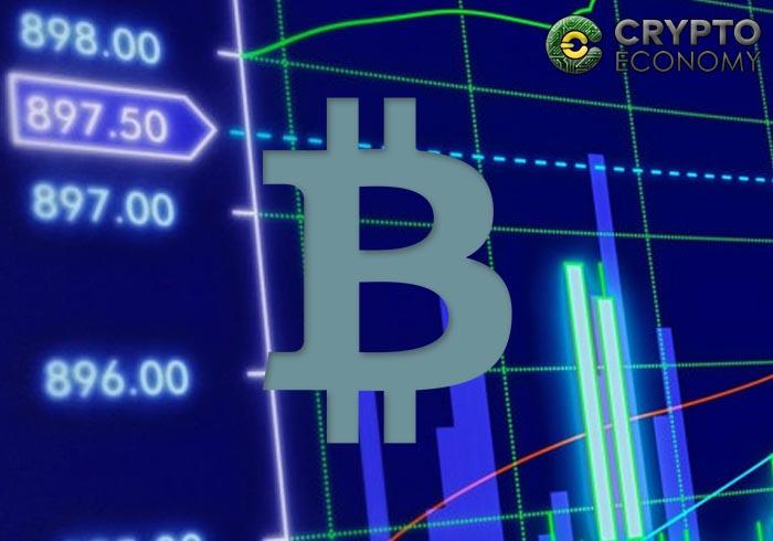 analysis price bitcoin