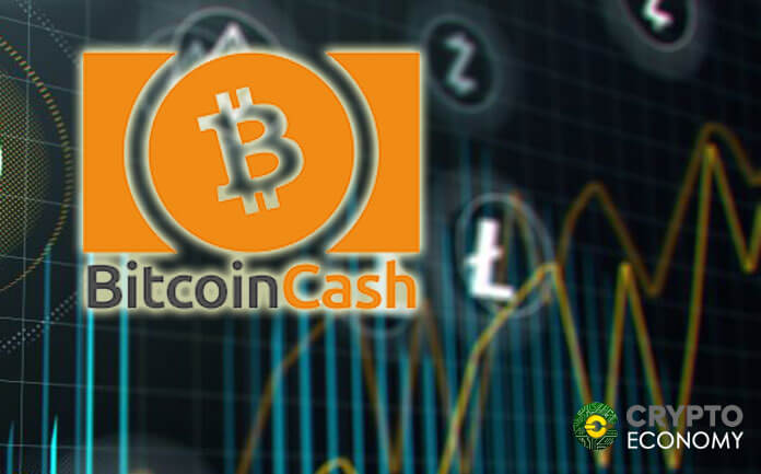 Bitcoin Cash [BCH] is Leading The Crypto Surge With 200% Gains
