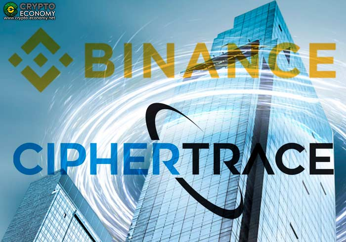 binance ciphertrace asociation