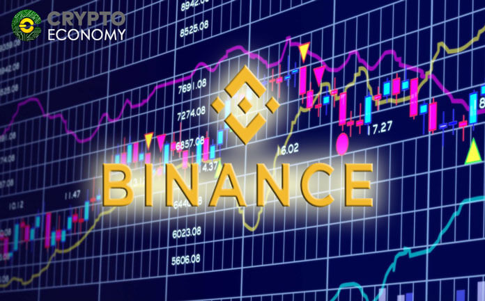 Binance Renames USDT to Combined Stablecoin Market [USD]