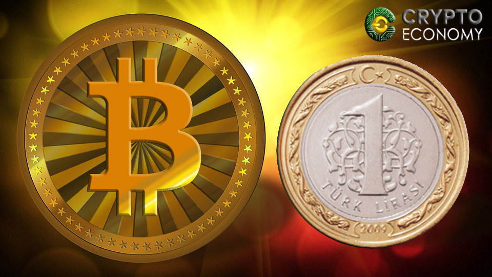 Bitcoin volatility and the Turkish currency