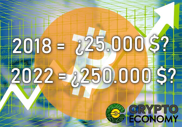 Prediction of prices bitcoin for 2018 and 2022