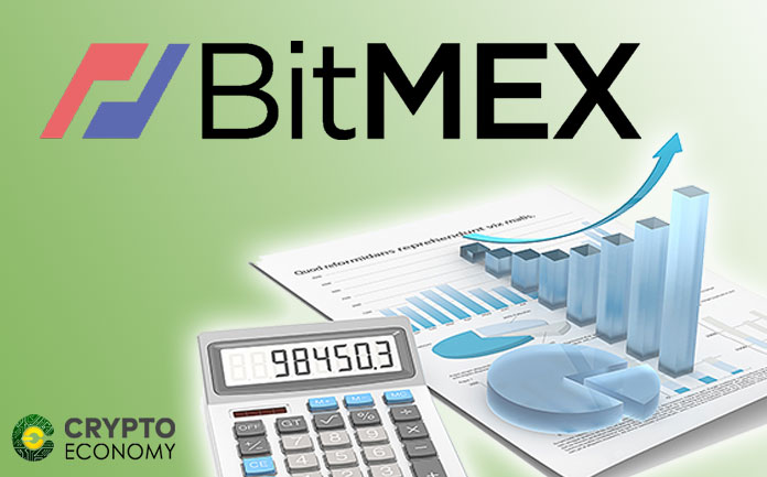 bitmex exchange