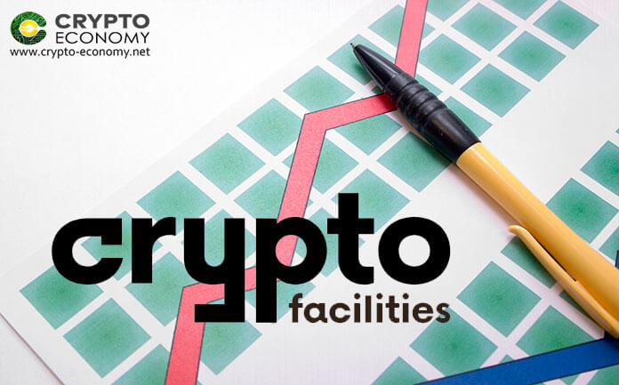 Kraken's Recently Acquired Crypto Futures Platform Crypto Facilities Sees Tremendous Growth Following Acquisition
