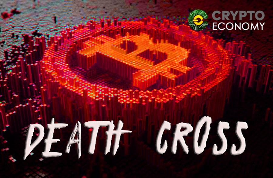 Bitcoin Deathcross future