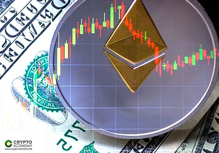 Ethereum análisis de precios