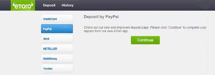 bitcoin through paypal with etoro