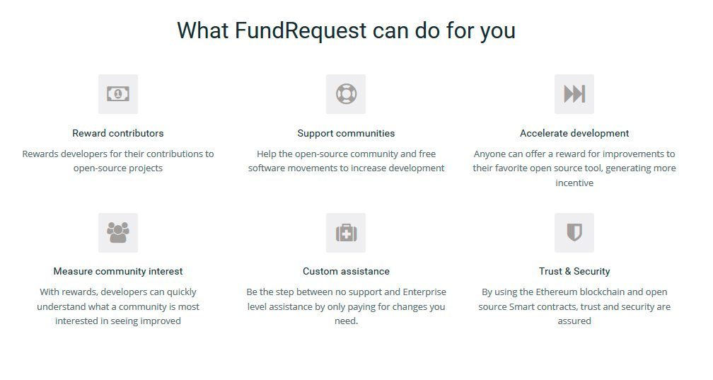fundrequest-info