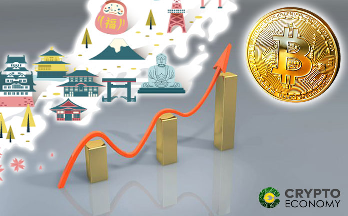 Regulation and growth of cryptocurrencies: the case of Japan