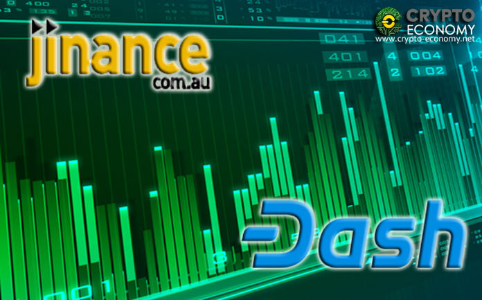 Australian Crypto Exchange Jinance Lists Dash with InstantSend Feature