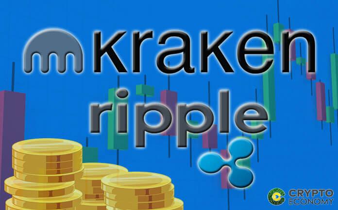 Kraken adds Ripple [XRP] on its margin trading platform