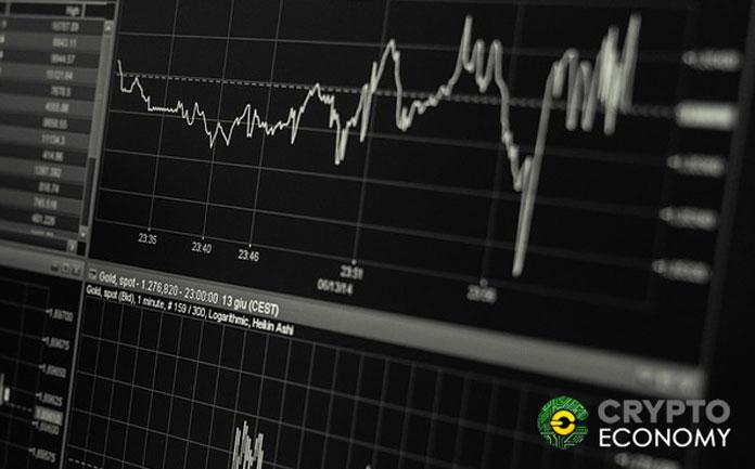 low volatility of Bitcoin