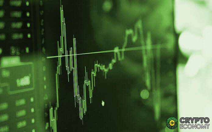 BCH has seen significant price declines