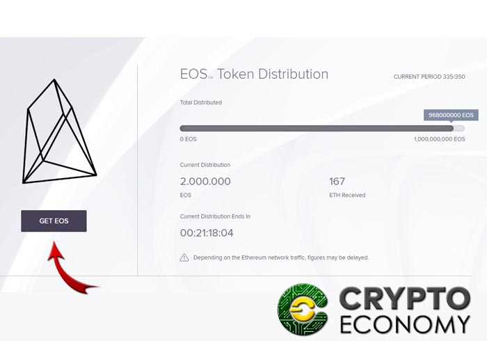 I register wallet in official page of eos