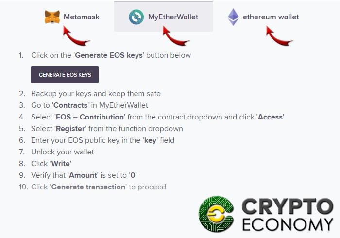 Step 4 register wallet eos