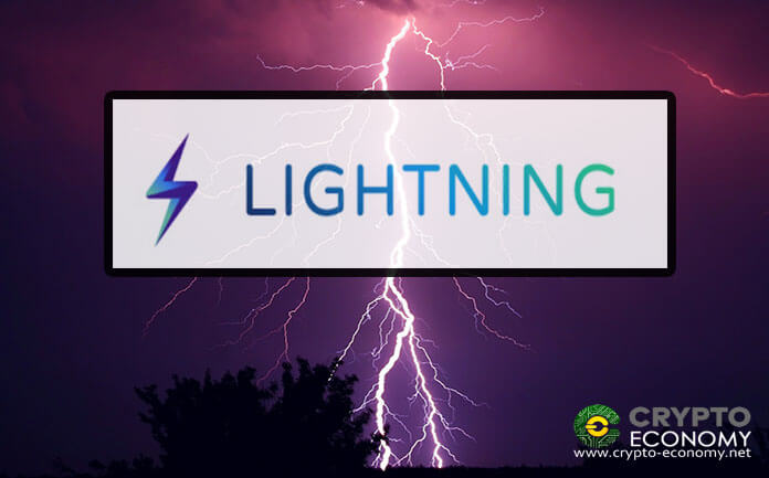 Bitcoin [BTC] – Lightning Labs Launches Desktop Client on the Bitcoin Mainnet
