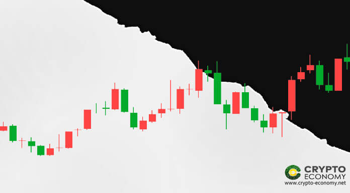 Bitcoin and Litecoin trading pairs on the TD Ameritrade platform