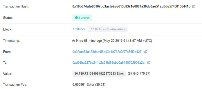 According to Etherscan, the amount of ETH transferred
