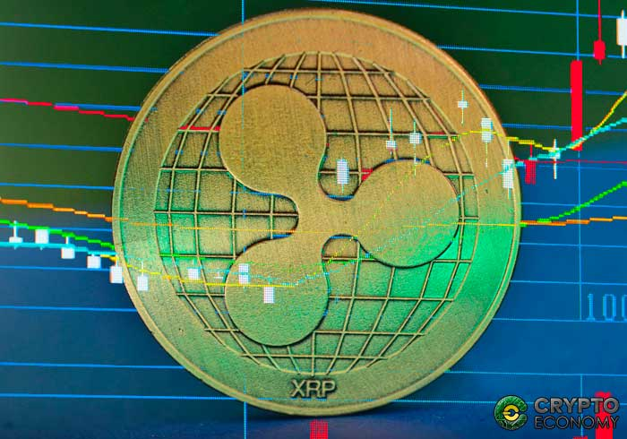 xrp/usd price prediction 12/11/2018