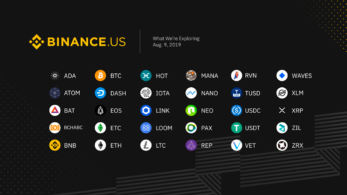 Assets Binance.US