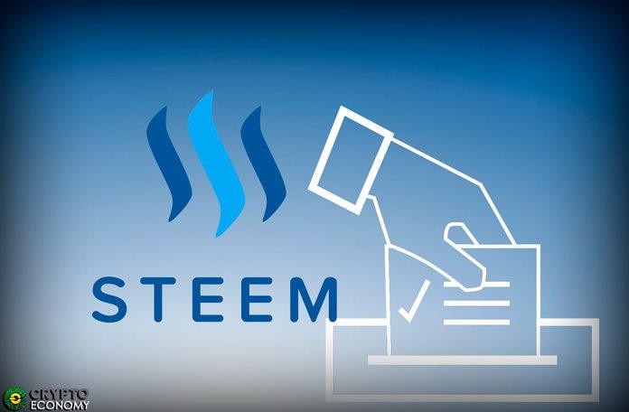 Steemit Voting System