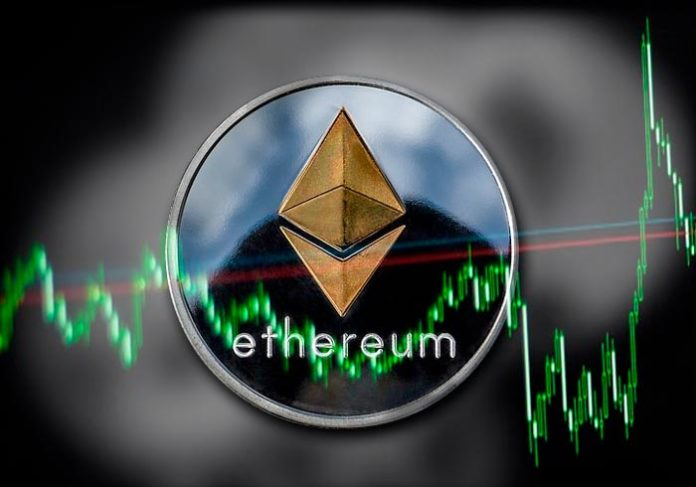 Ethereum eth charts