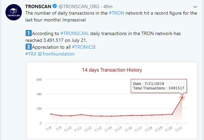 Tron network has now reached 3,491,517 on July 21