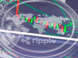 ripple-charts