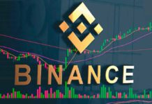 Binance is Not Authorized to Operate In Malta, Says the Malta Financial Services Authority (MFSA)