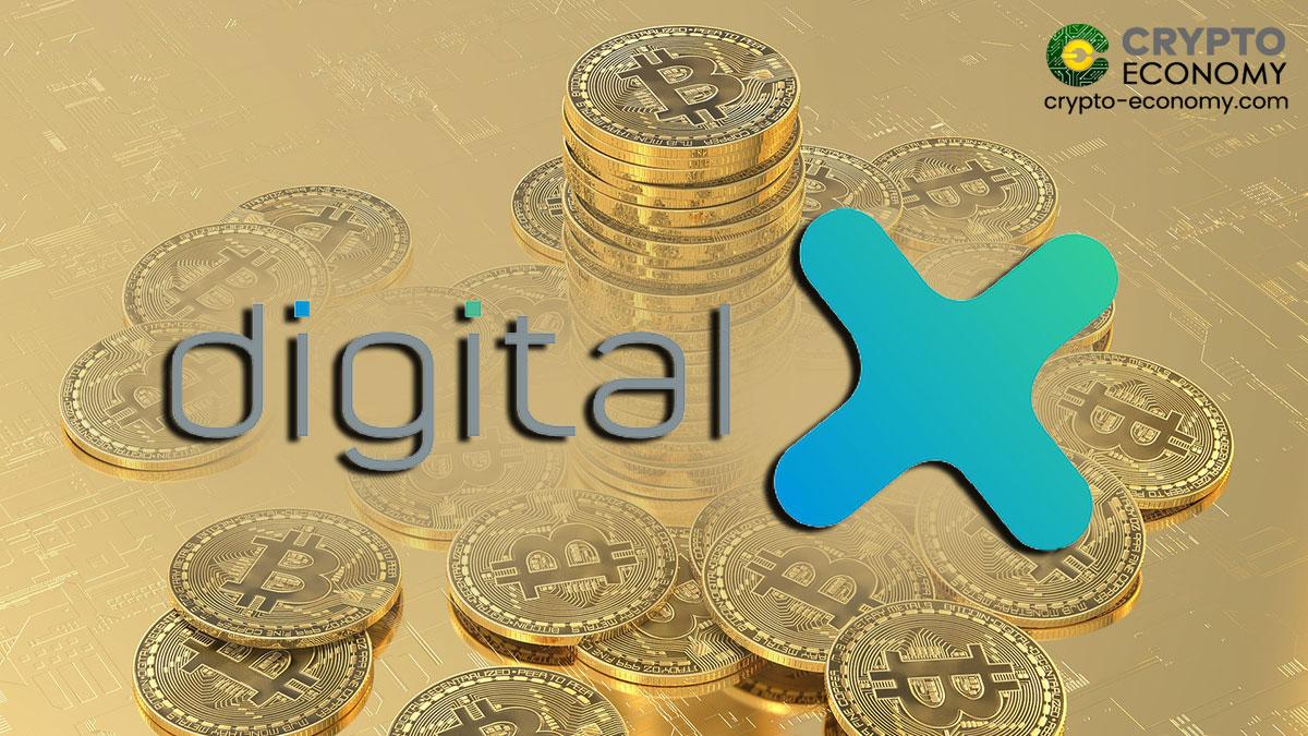bitcoin daily fx