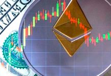 Ethereum Price Analysis - ETH Prices wavy despite DeFi Rave from the CFTC Chair