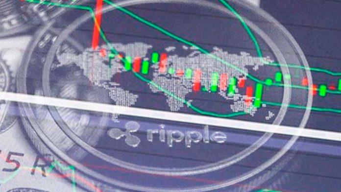 ripple-price