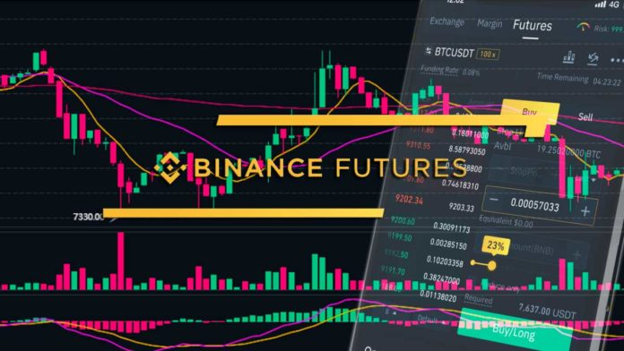 Binance added BTC support in futures trading's cross collateral