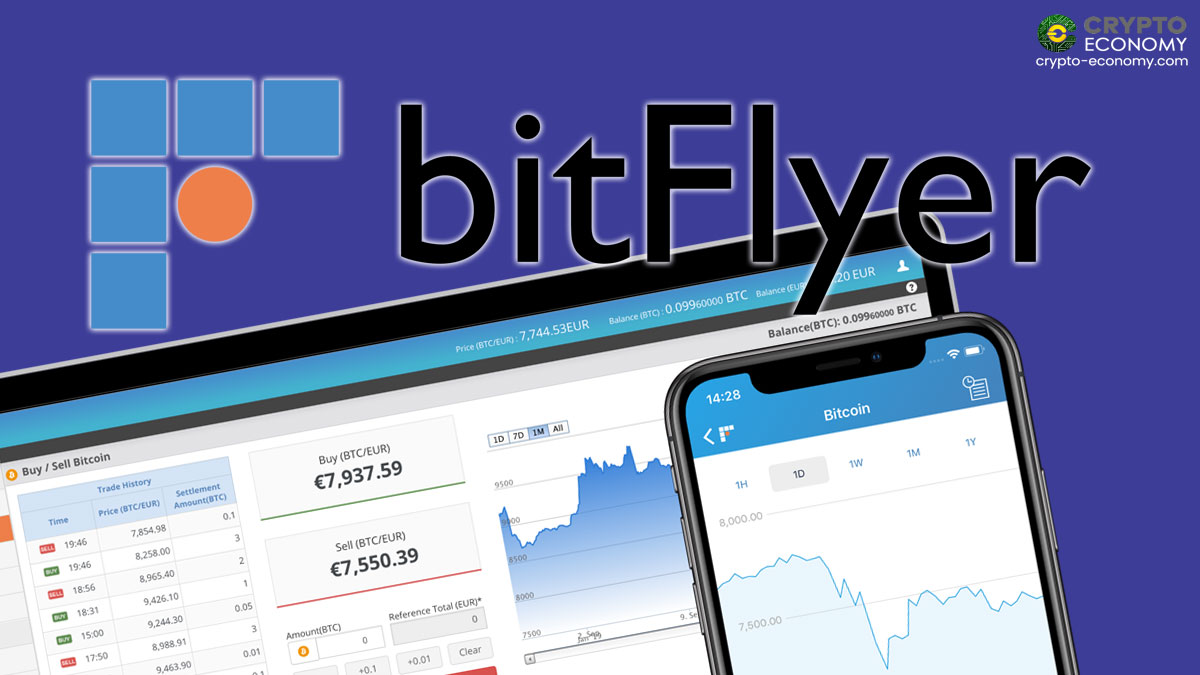 buy instant cryptocurrency