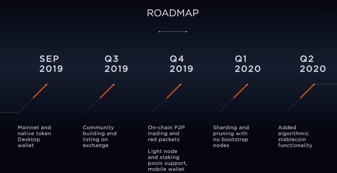 stegos roadmap