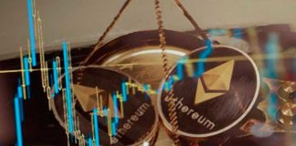 eth price analisys