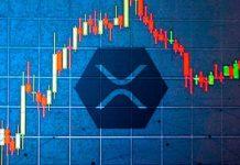 ripple-analisis-de-precios