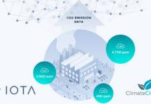 iota-climatecheck