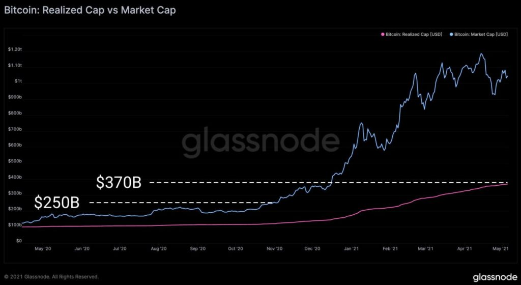Bitcoin [BTC] Sees Unprecedented Capital Inflows; Here's What It Means