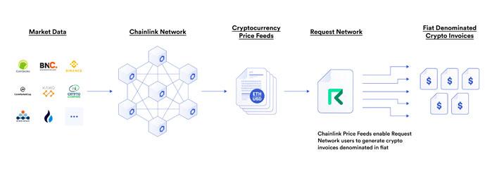 https://crypto-economy.com/