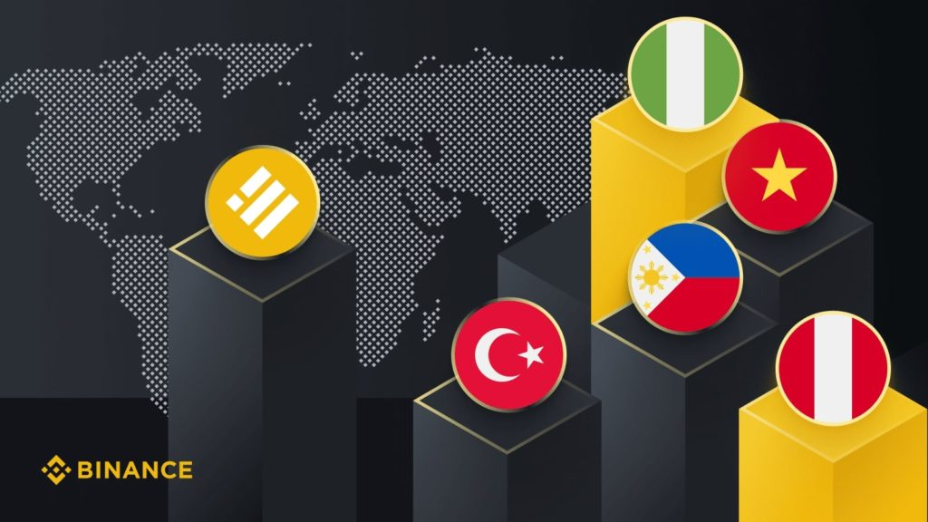 Here's what Binance's P2P Block trade zone is all about