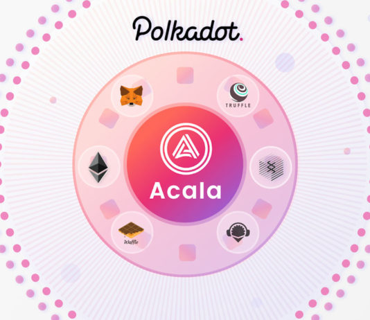 Acala EVM+ Launches Soon; a Tool for Scaling Ethereum-based DeFi to Polkadot