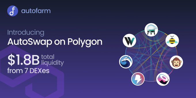 How Polygon's new integration will aggregate over $1.8B worth of liquidity